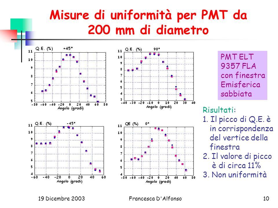 Misure di uniformità per PMT da 200 mm di diametro
