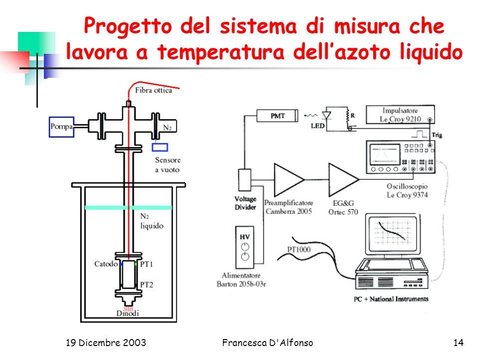 Progetto del sistema di misura che lavora a temperatura dell'azoto liquido