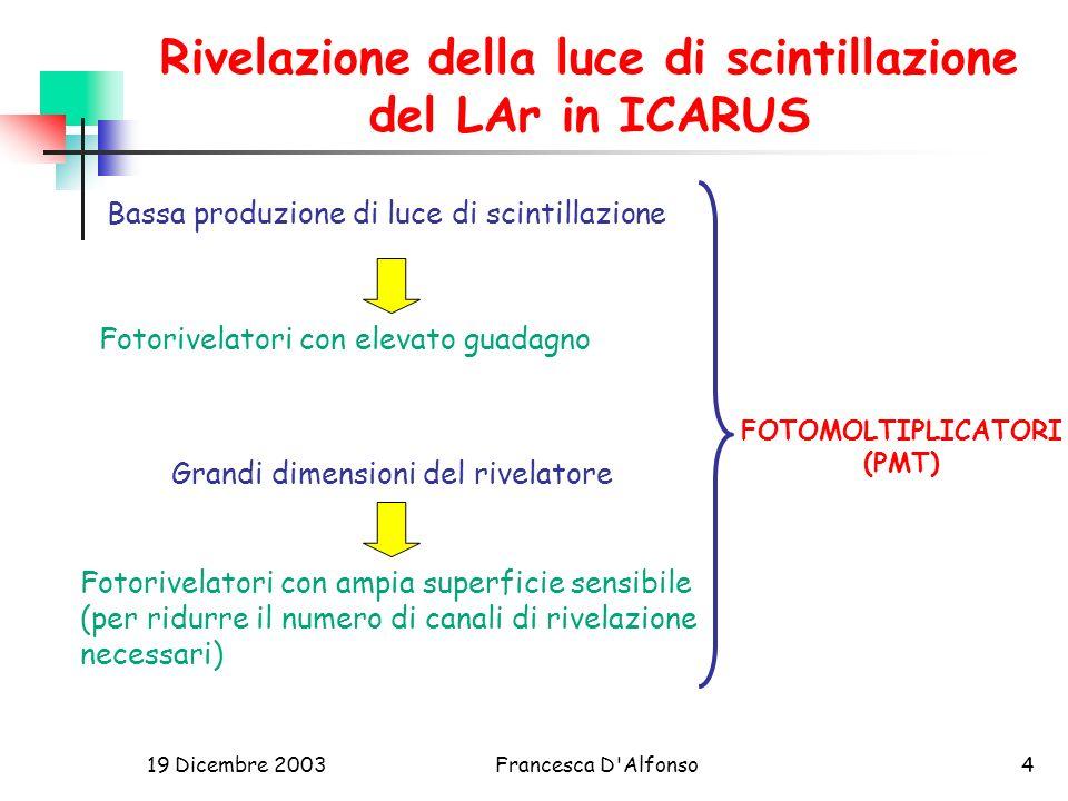Rivelazione della luce di scintillazione del LAr in ICARUS