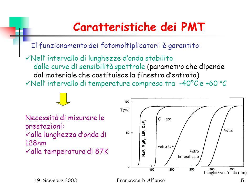 Caratteristiche dei PMT