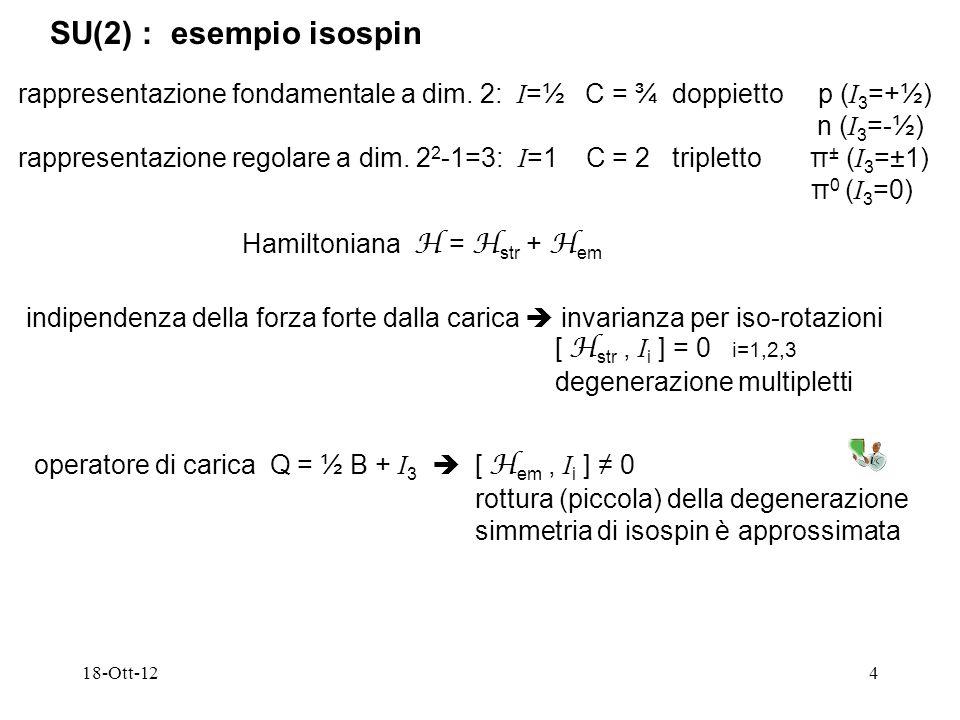 SU(2) : esempio isospin rappresentazione fondamentale a dim. 2: I=½ C = ¾ doppietto p (I3=+½)