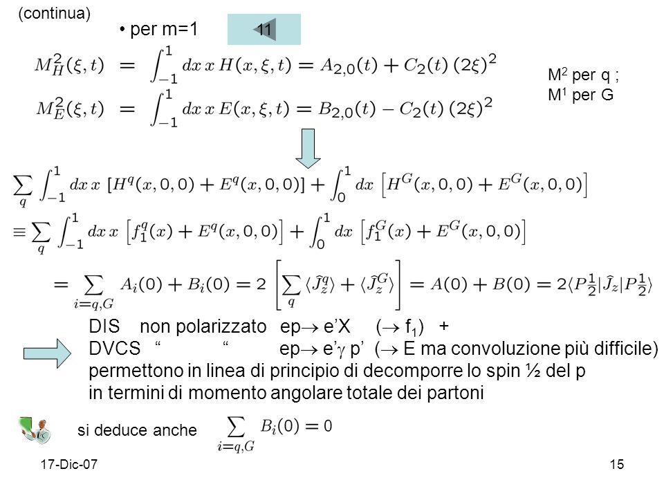 DIS non polarizzato ep e'X ( f1) +