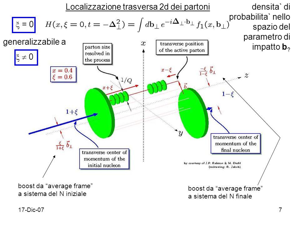 Localizzazione trasversa 2d dei partoni densita` di probabilita` nello
