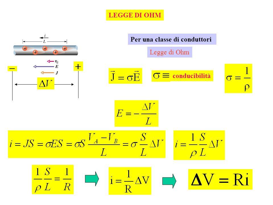 LEGGE DI OHM Per una classe di conduttori Legge di Ohm conducibilità