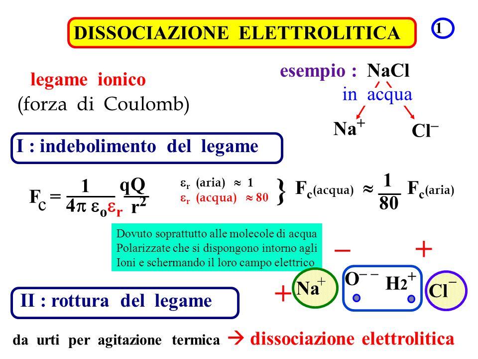} – DISSOCIAZIONE ELETTROLITICA esempio : NaCl legame ionico in acqua