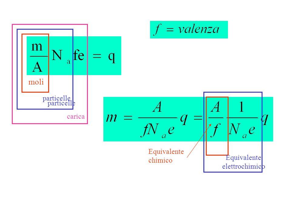 moli particelle particelle carica Equivalente chimico Equivalente