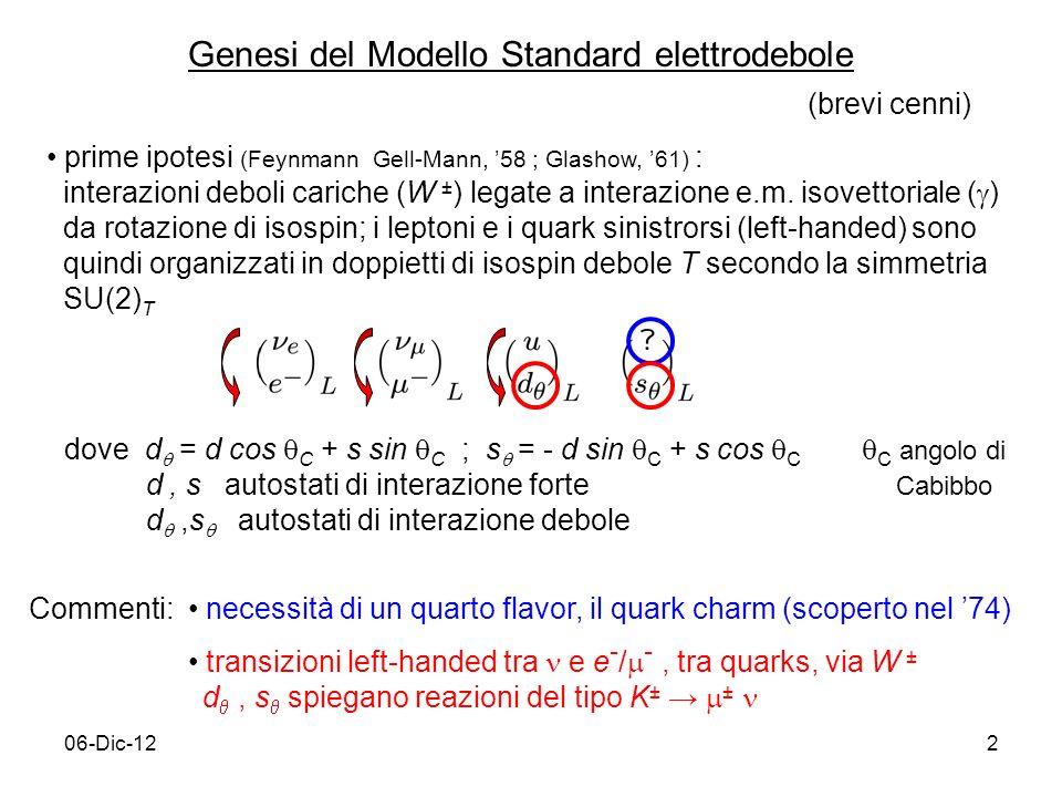 Genesi del Modello Standard elettrodebole