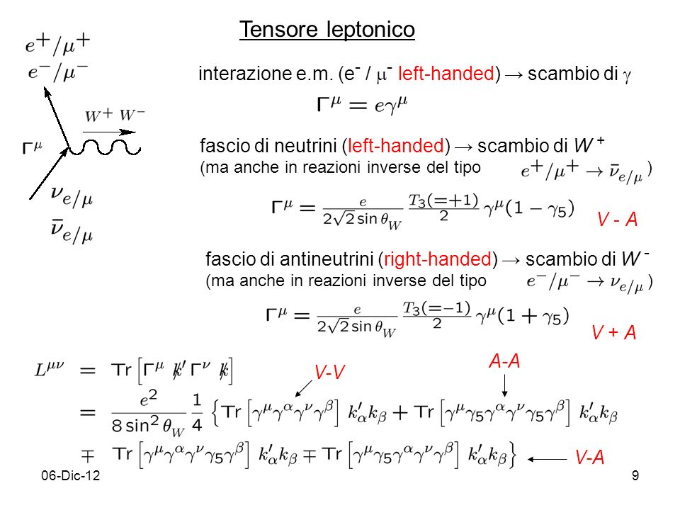 Tensore leptonico interazione e.m. (e- / - left-handed) → scambio di  fascio di neutrini (left-handed) → scambio di W +