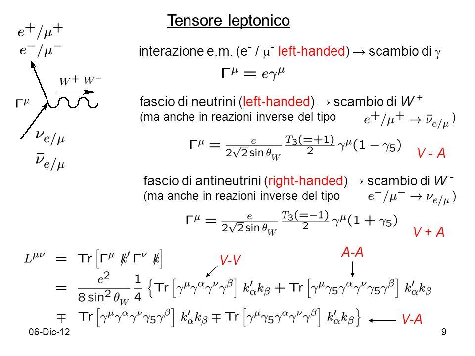 Tensore leptonicointerazione e.m. (e- / - left-handed) → scambio di  fascio di neutrini (left-handed) → scambio di W +