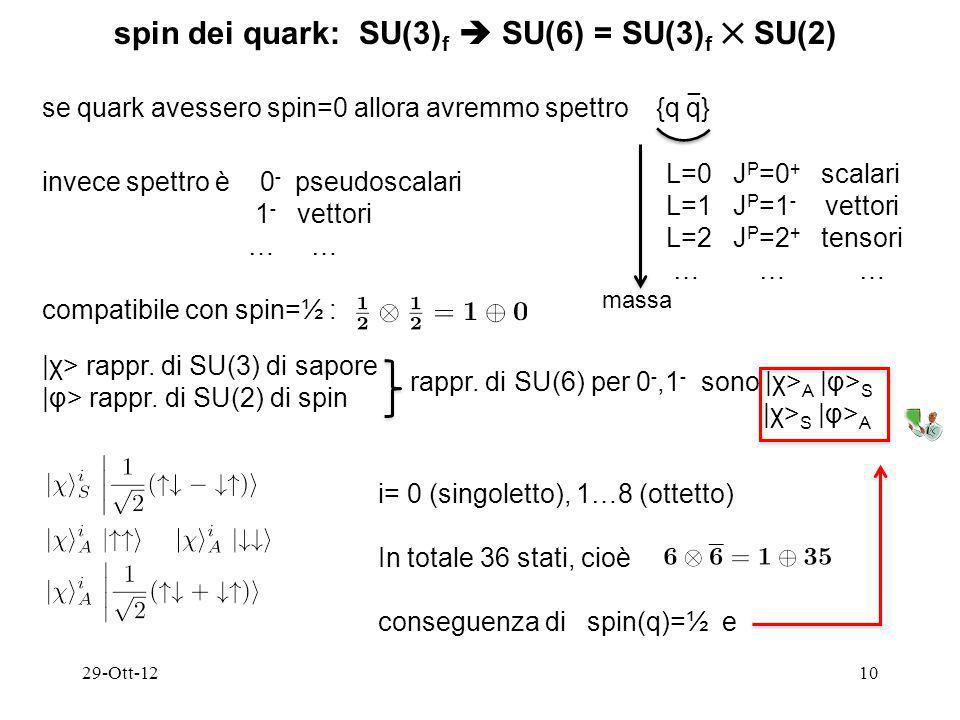 spin dei quark: SU(3)f  SU(6) = SU(3)f ✕ SU(2)