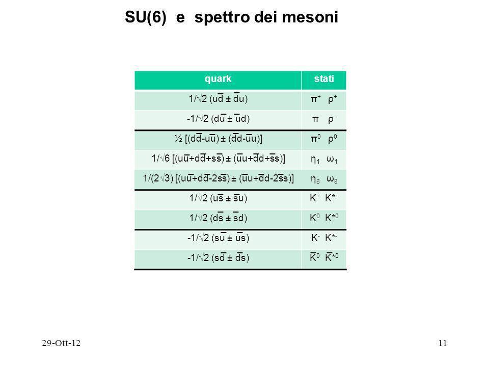 SU(6) e spettro dei mesoni