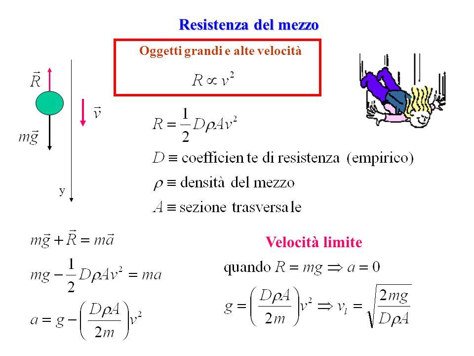 Resistenza del mezzo Oggetti grandi e alte velocità y Velocità limite
