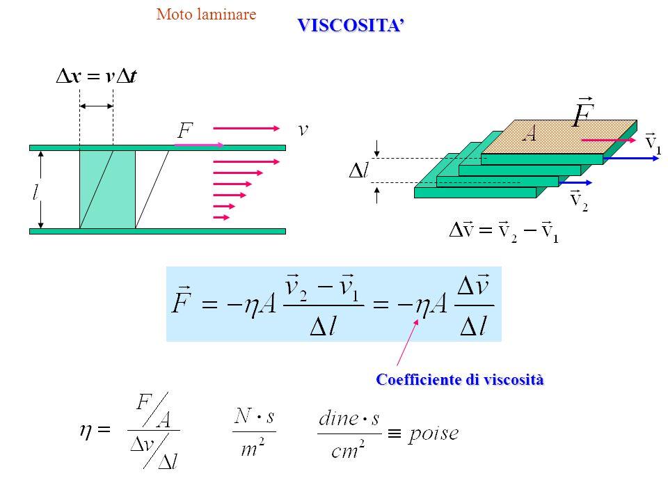 Coefficiente di viscosità