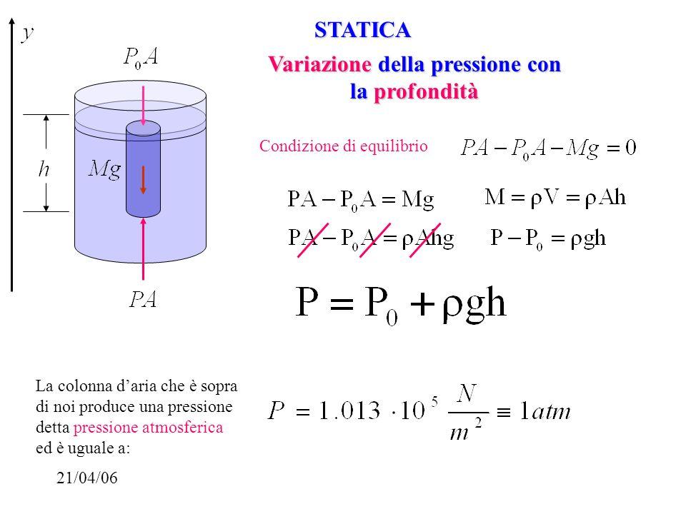 Variazione della pressione con la profondità
