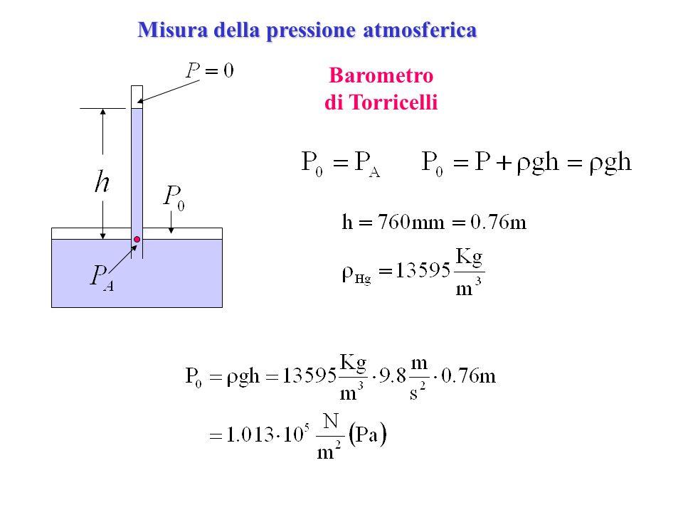 Misura della pressione atmosferica Barometro di Torricelli
