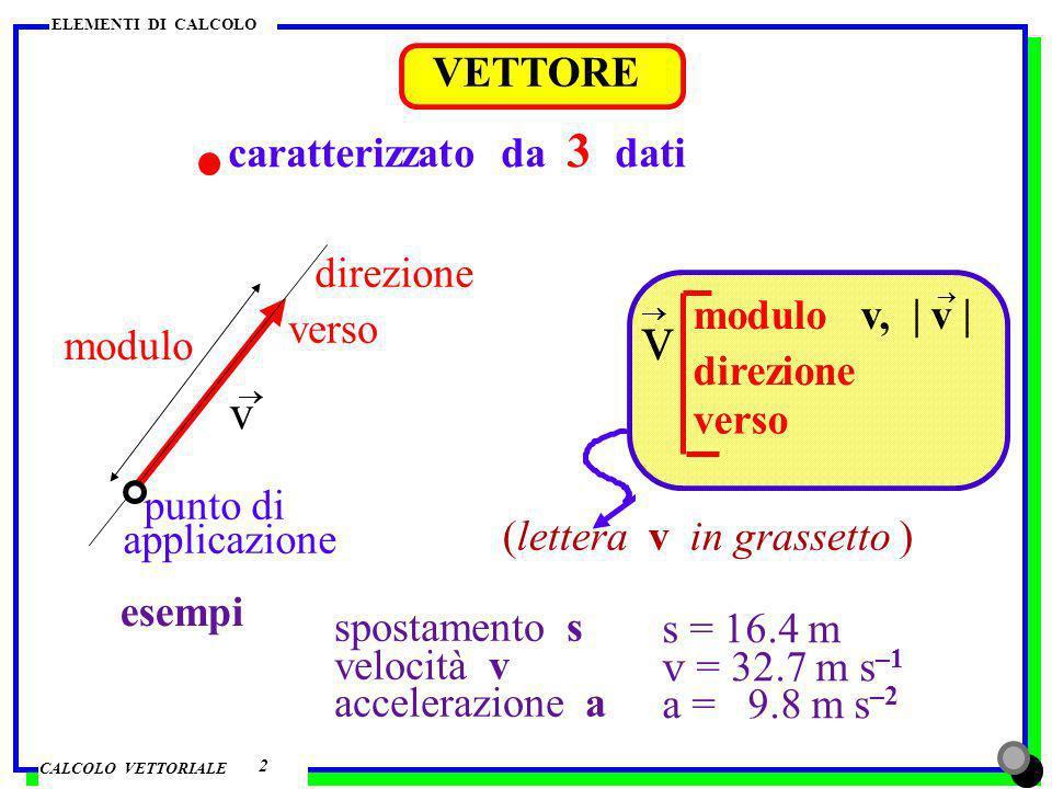 v v VETTORE caratterizzato da 3 dati direzione modulo v, | v | verso