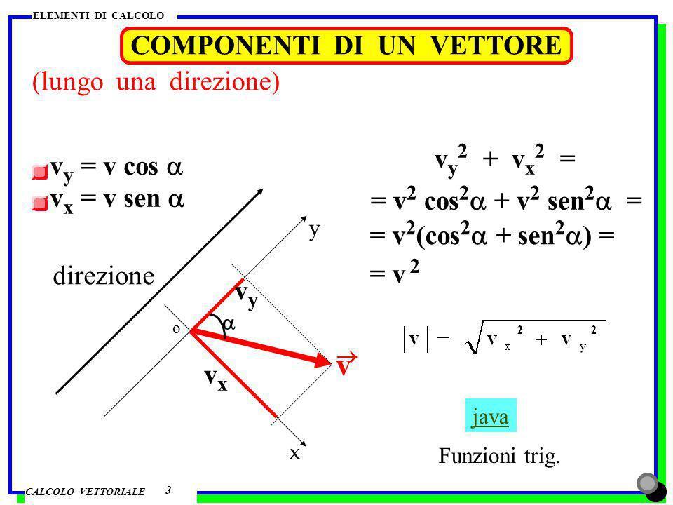 v COMPONENTI DI UN VETTORE (lungo una direzione) vy2 + vx2 =