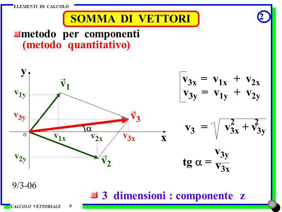 2 2 SOMMA DI VETTORI metodo per componenti (metodo quantitativo) y