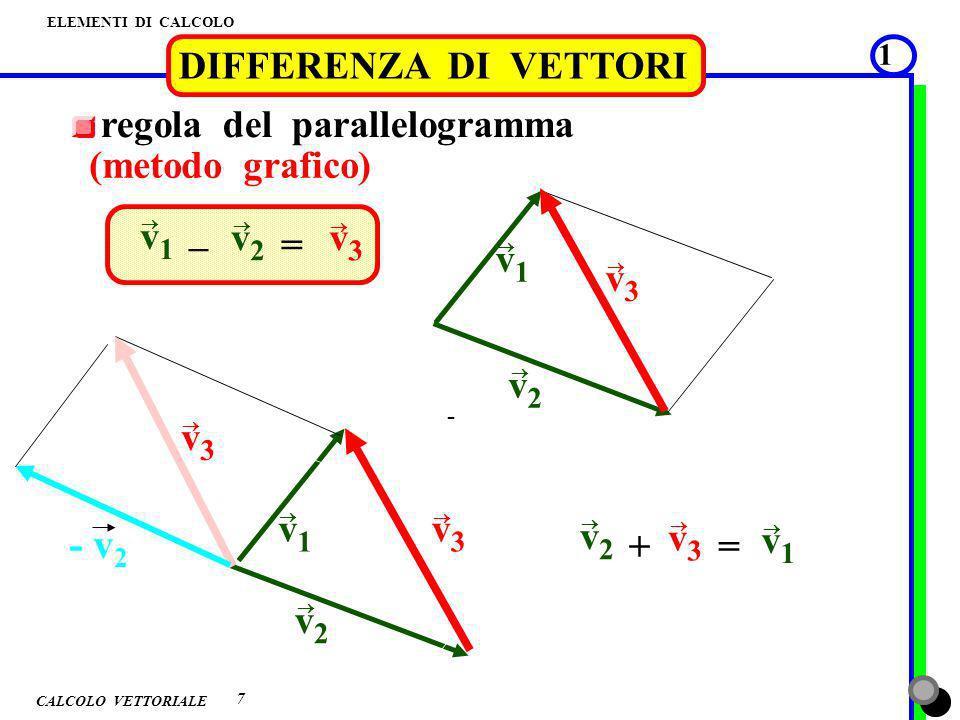 - v2 DIFFERENZA DI VETTORI regola del parallelogramma (metodo grafico)