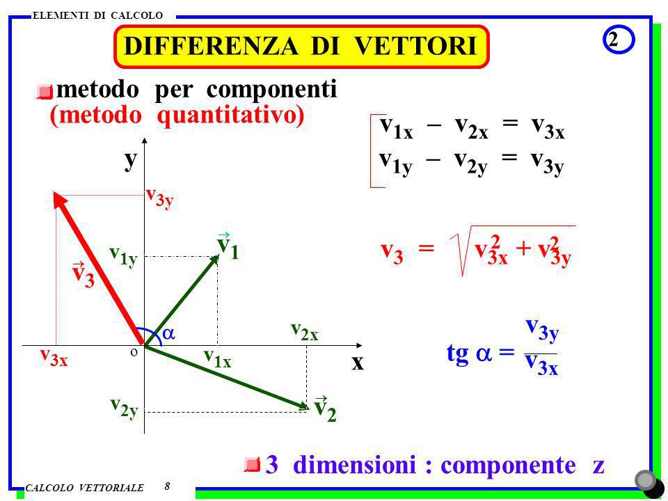 2 2 DIFFERENZA DI VETTORI metodo per componenti (metodo quantitativo)