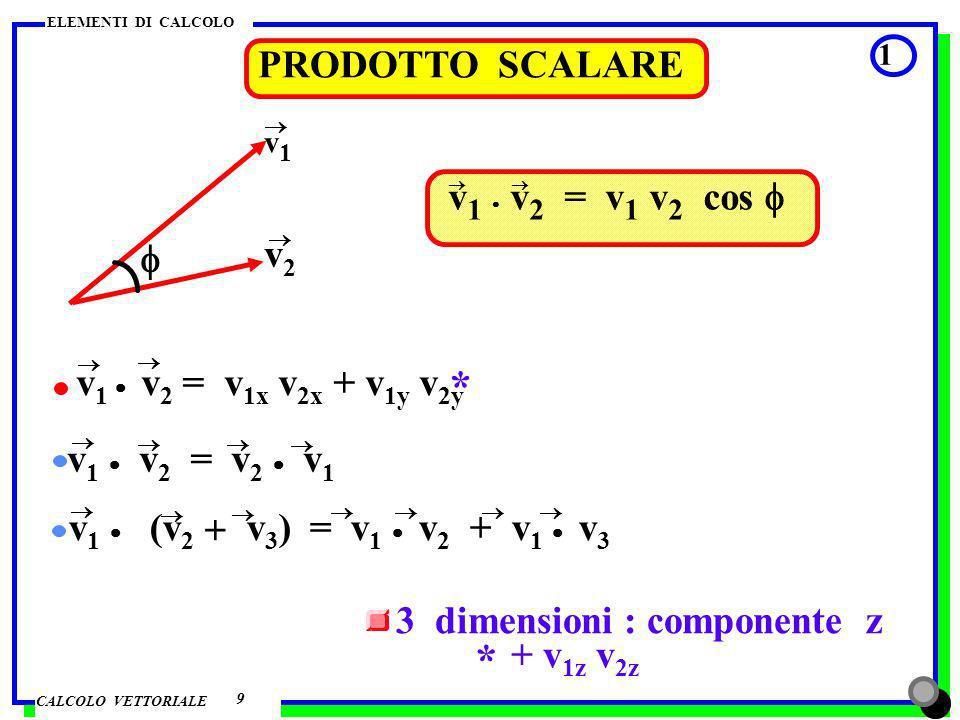 * * PRODOTTO SCALARE v1 · v2 = v1 v2 cos f v2 f