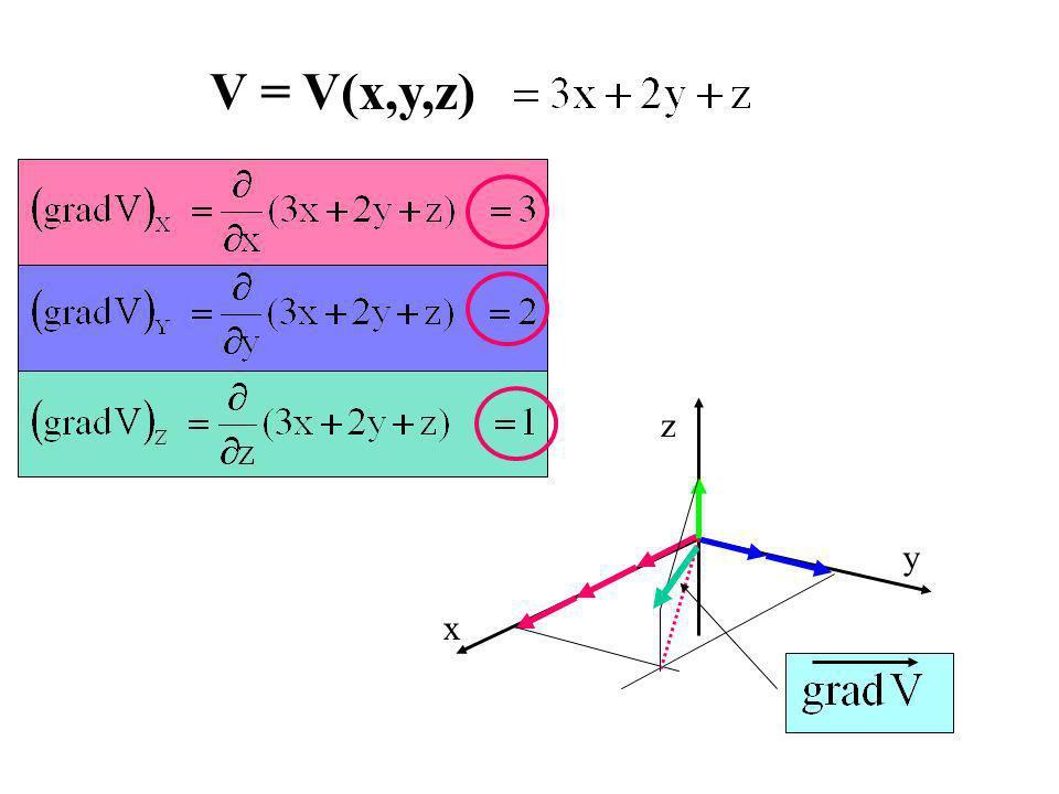V = V(x,y,z) x y z