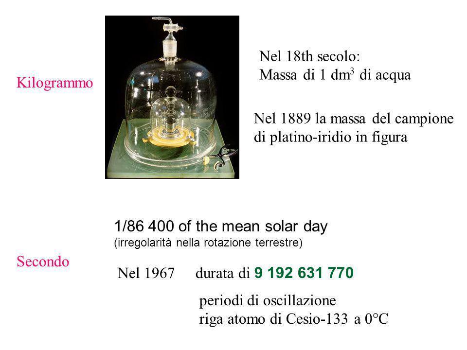 Nel 18th secolo: Massa di 1 dm3 di acqua. Kilogrammo. Nel 1889 la massa del campione. di platino-iridio in figura.