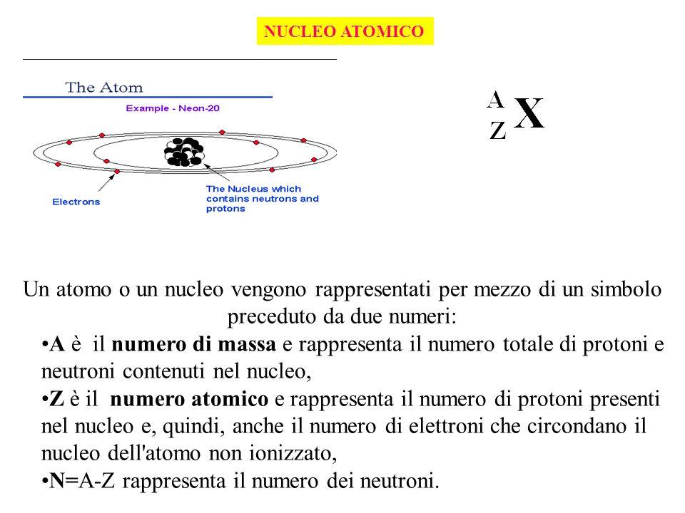 N=A-Z rappresenta il numero dei neutroni.