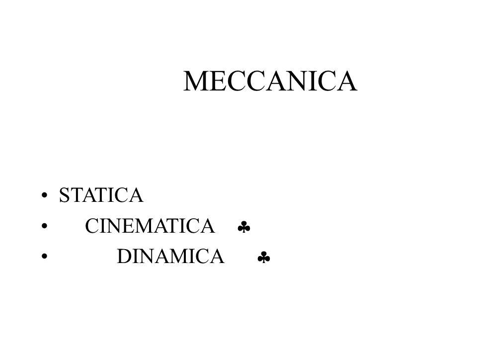 MECCANICA STATICA CINEMATICA  DINAMICA 