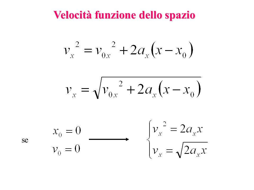 Velocità funzione dello spazio