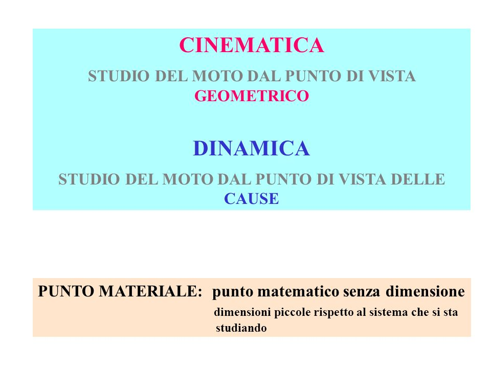 CINEMATICA DINAMICA STUDIO DEL MOTO DAL PUNTO DI VISTA GEOMETRICO