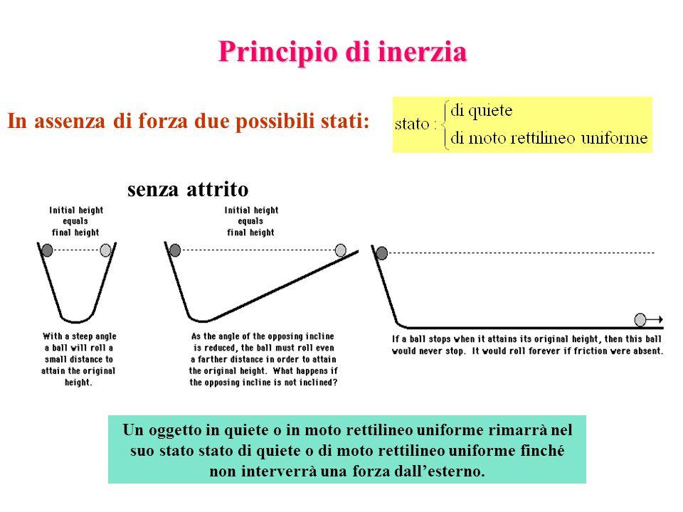 Principio di inerzia In assenza di forza due possibili stati: