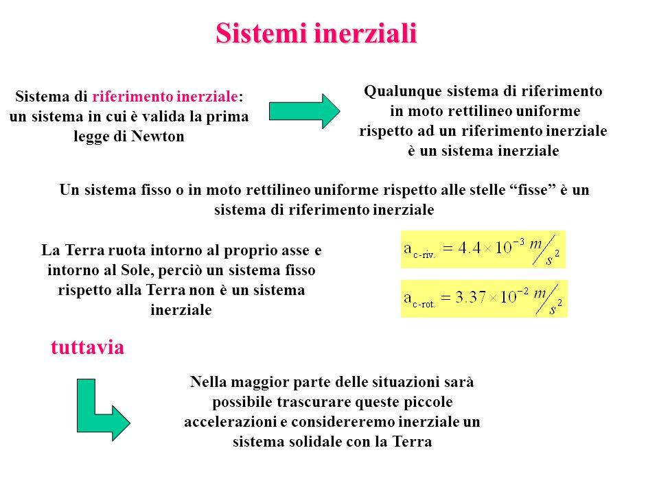 Sistemi inerziali tuttavia Qualunque sistema di riferimento