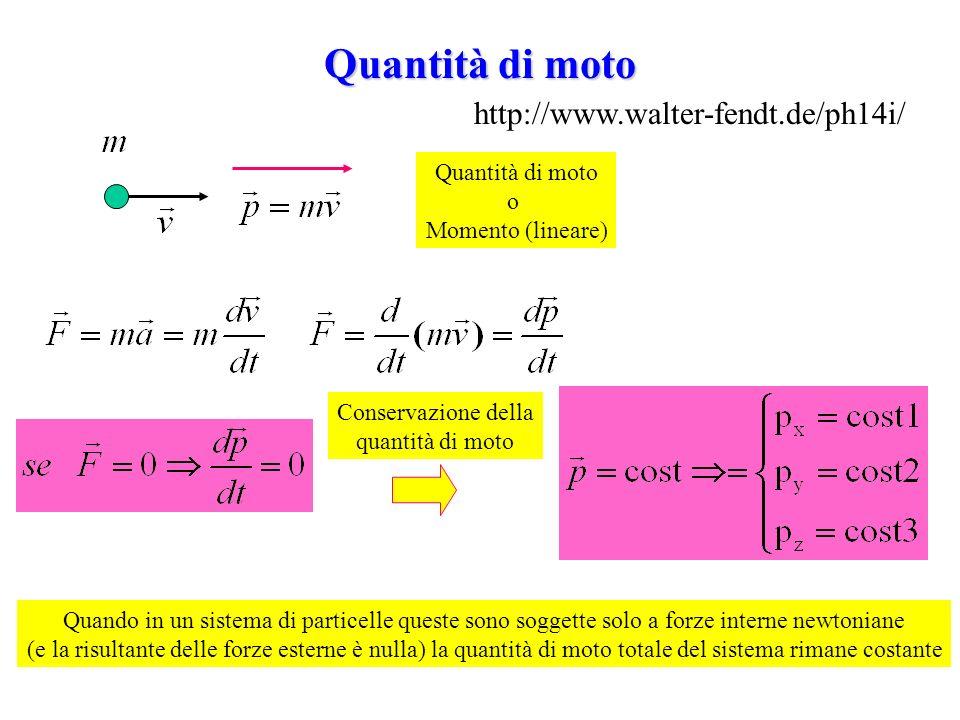 Quantità di moto http://www.walter-fendt.de/ph14i/ Quantità di moto o