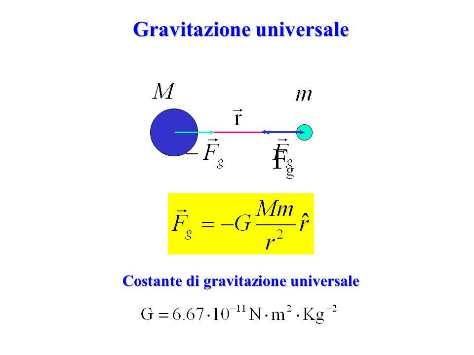 Gravitazione universale Costante di gravitazione universale