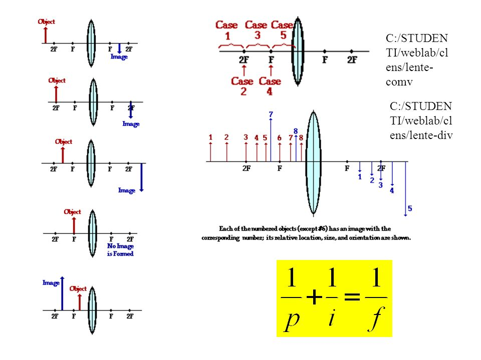 C:/STUDENTI/weblab/clens/lente-comv
