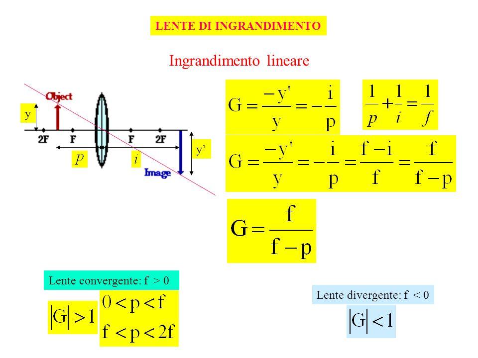 Ingrandimento lineare