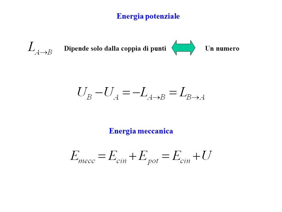 Energia potenziale Energia meccanica