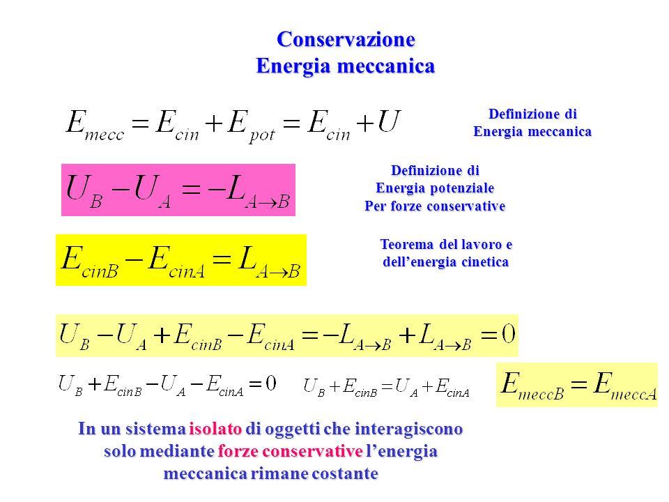 Per forze conservative dell'energia cinetica