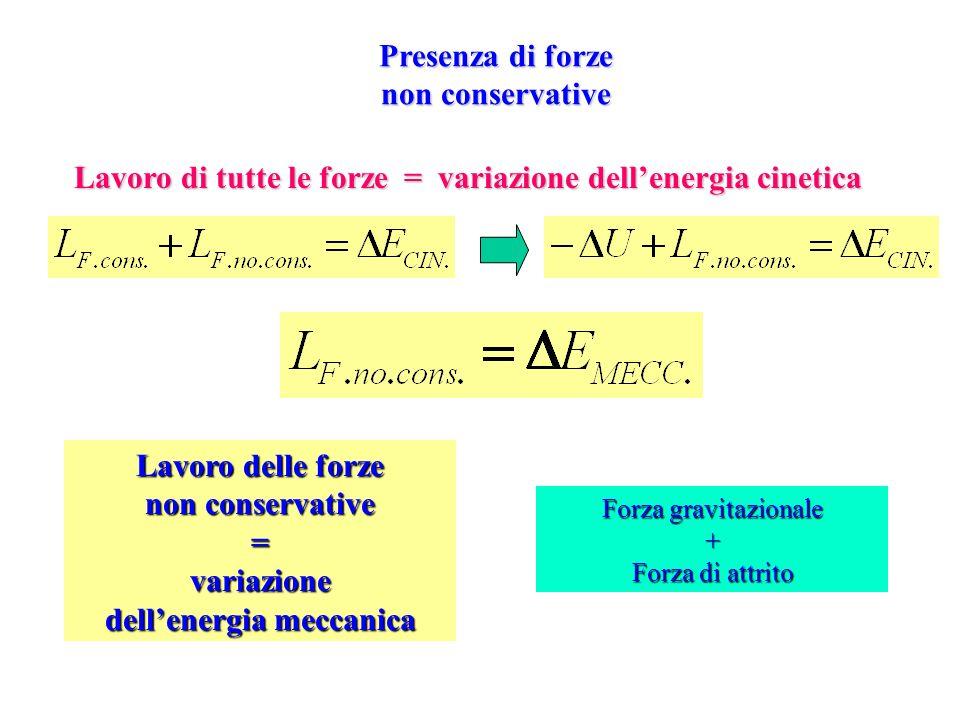 Lavoro di tutte le forze = variazione dell'energia cinetica
