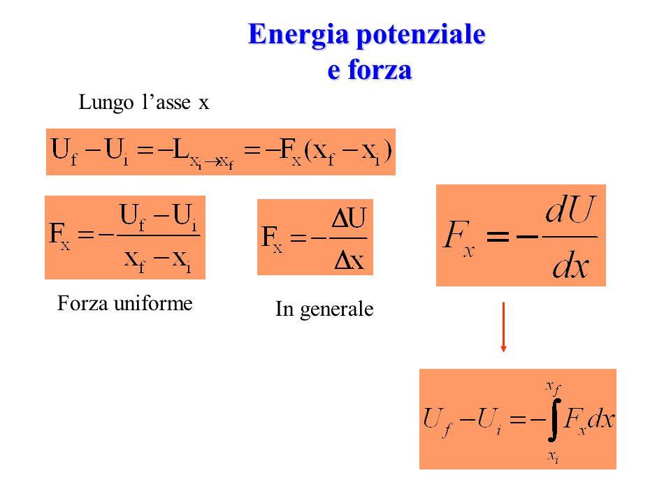 Energia potenziale e forza