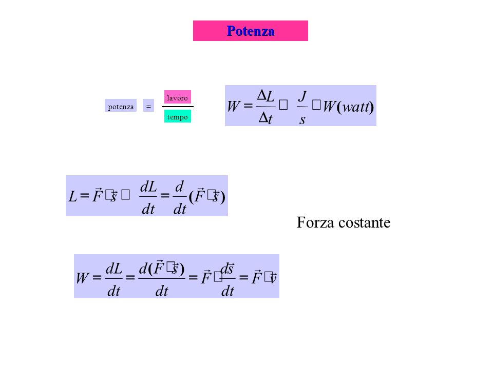 Forza costante ) ( watt W s J t L º Þ D = ) ( s F dt d dL L r × = Þ v
