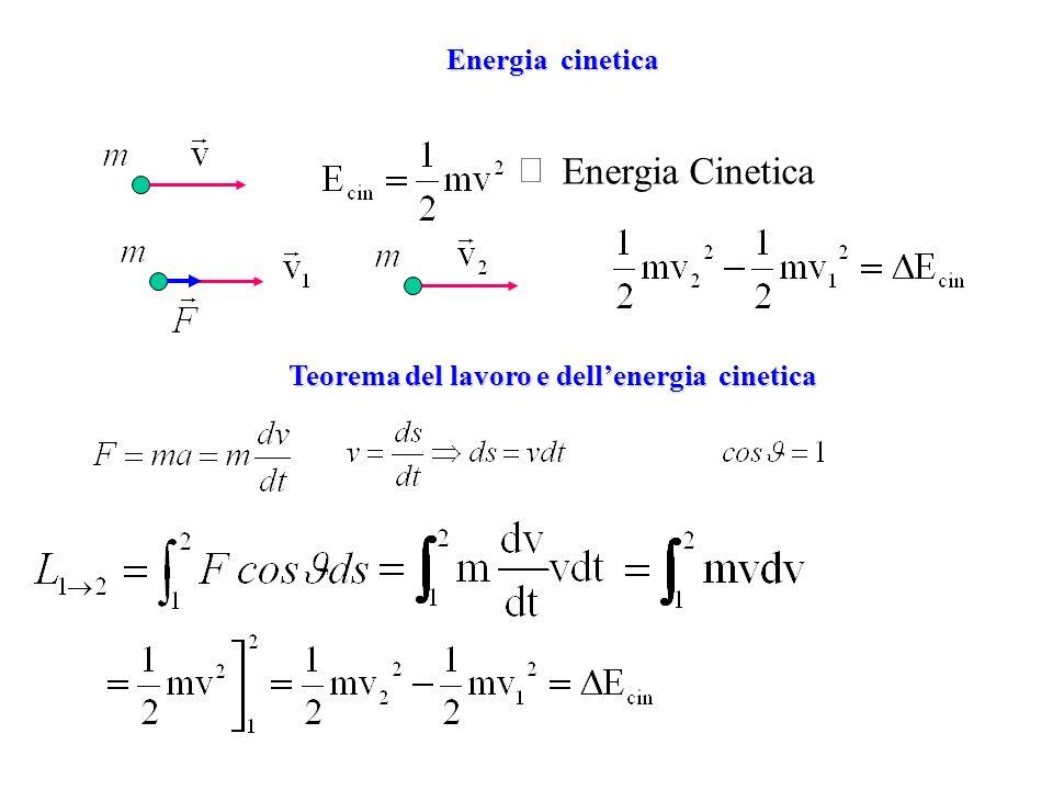 Teorema del lavoro e dell'energia cinetica