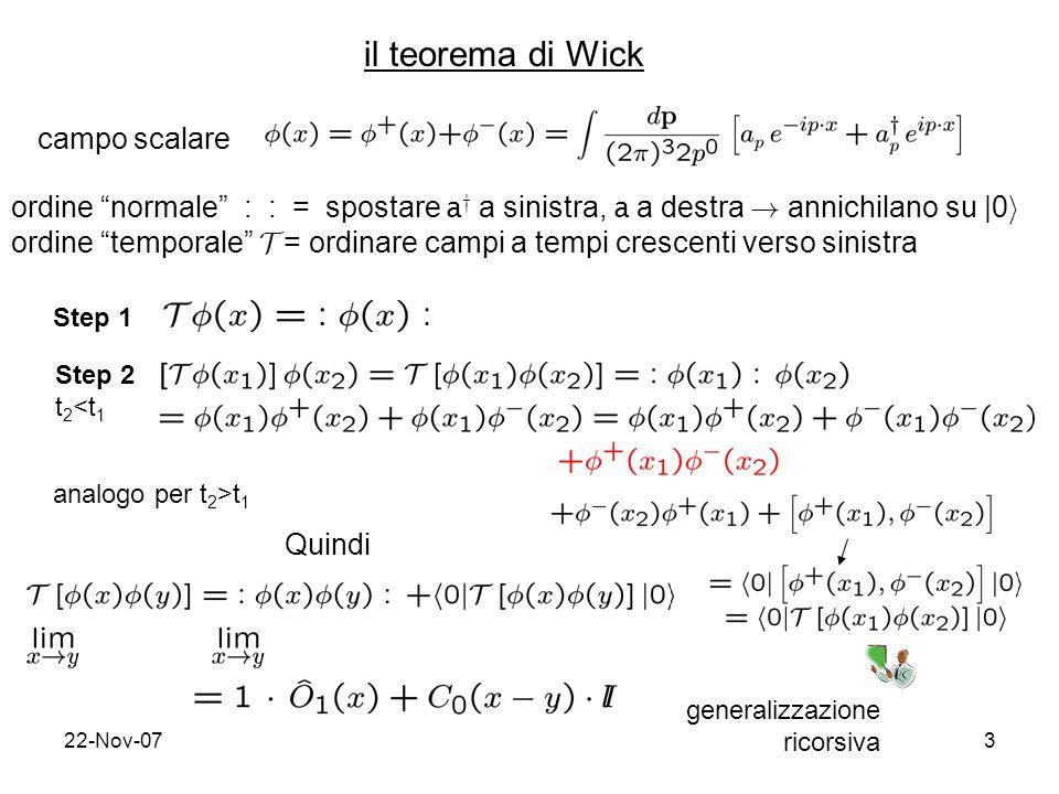 il teorema di Wick campo scalare