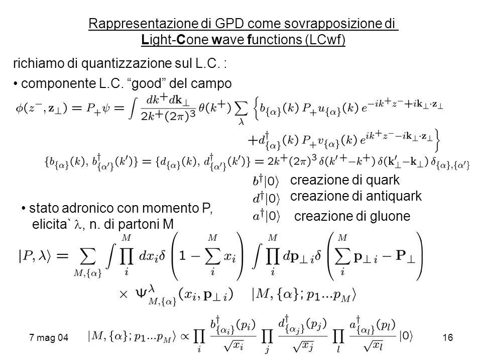 Rappresentazione di GPD come sovrapposizione di