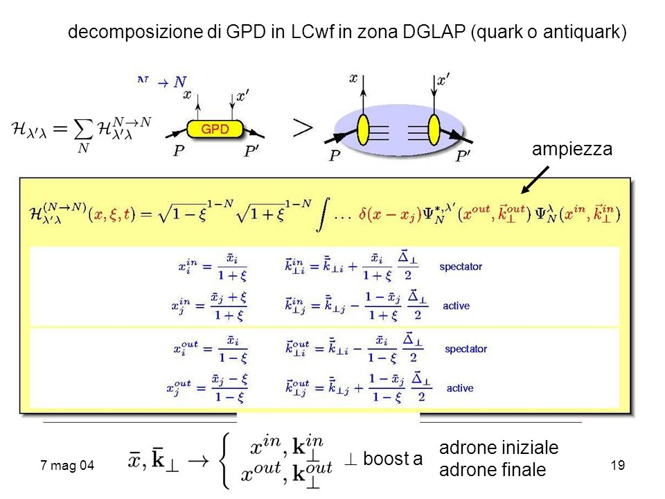 decomposizione di GPD in LCwf in zona DGLAP (quark o antiquark)