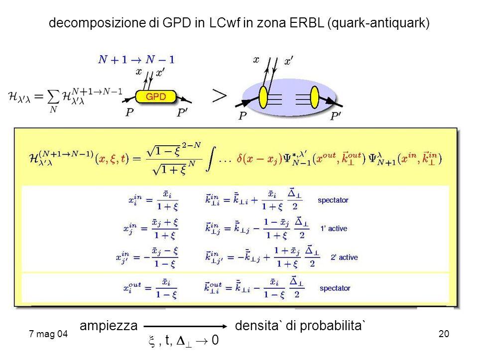 decomposizione di GPD in LCwf in zona ERBL (quark-antiquark)