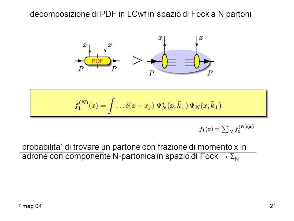 decomposizione di PDF in LCwf in spazio di Fock a N partoni