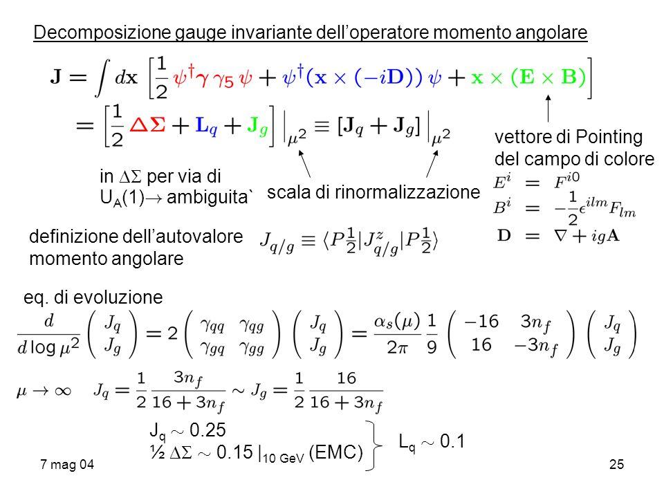 Decomposizione gauge invariante dell'operatore momento angolare