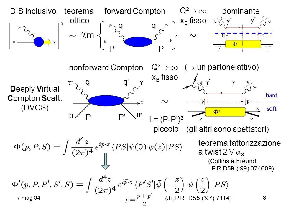 » Im » » DIS inclusivo teorema ottico forward Compton Q2! 1 xB fisso